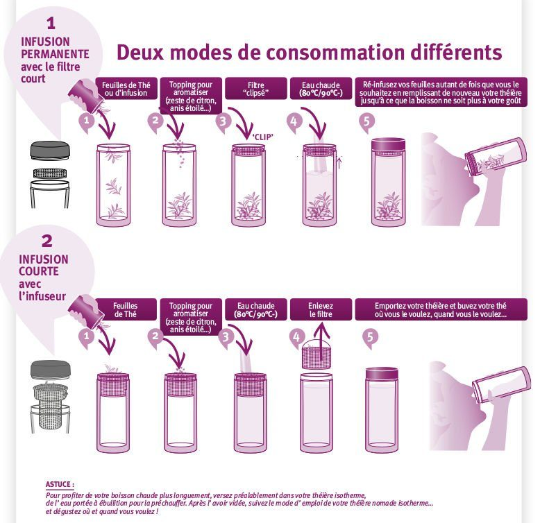 Thé En Du Isotherme Filtres 300ml Infusion Bouteille Inclus Pour Inox bf6yvY7g